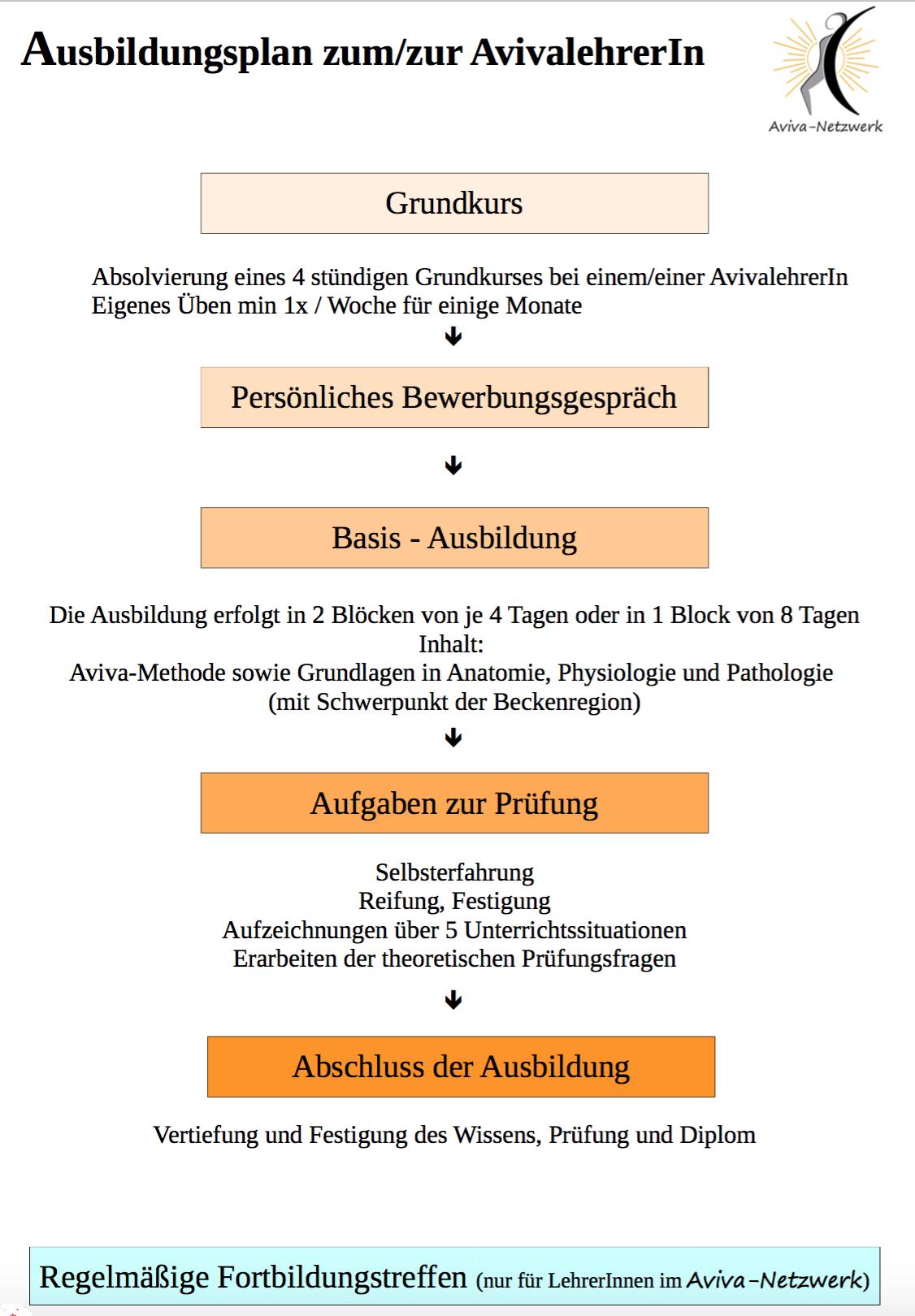 Schön Anatomie Und Physiologie Lehrer Bilder - Menschliche Anatomie ...